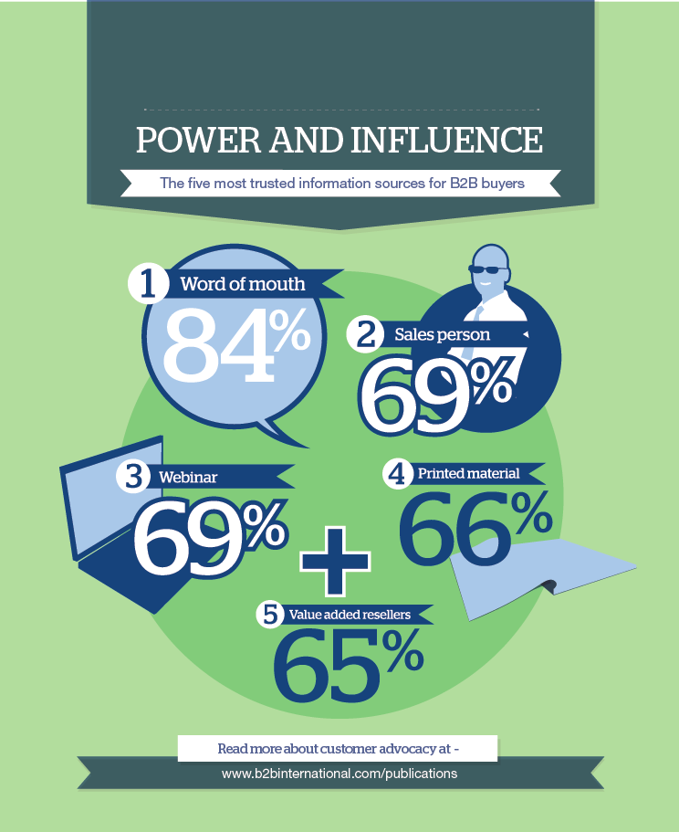 power and influence Positive power and influence is the world-renowned influence skills development programme that gives people the skills and confidence to achieve their objectives irrespective of their position in an organisation.