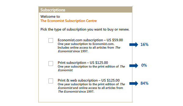 Behavioural Economics: Economist Subscriptions With 3 Options