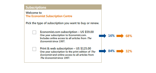 Behavioural Economics: Economist Subscriptions With 2 Options