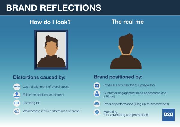Brand Mirror