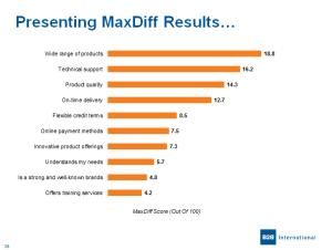presenting maxdiff results in a standard bar chart