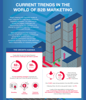 B2B Marketing Survey: Trends, Challenges and Opportunities