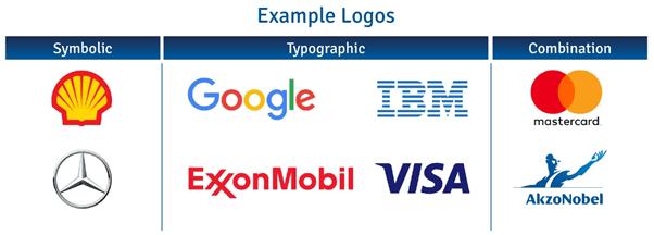Typography in Branding - logo examples