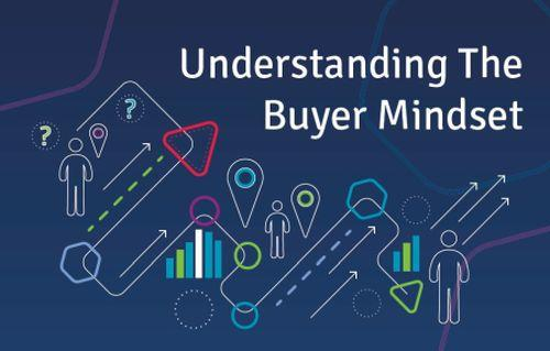 Event: Understanding the Buyer Mindset