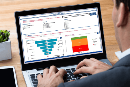 net promoter score report