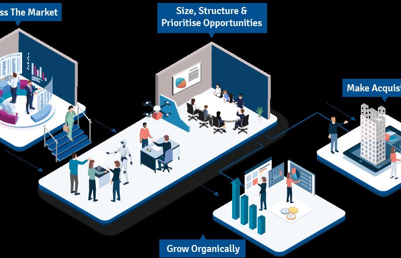 Understanding Markets and Opportunities image