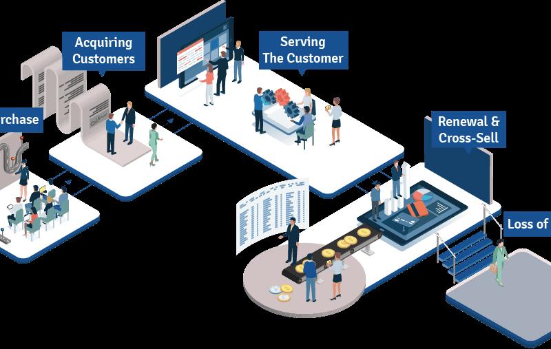Understanding Customers, Buyers and Influencers image